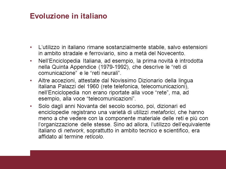 Evoluzione in italiano L'utilizzo in italiano rimane sostanzialmente stabile, salvo estensioni in ambito stradale e ferroviario, sino a metà del Novec