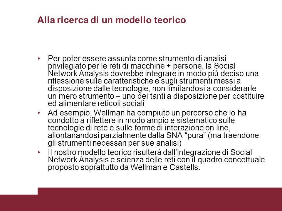 Alla ricerca di un modello teorico Per poter essere assunta come strumento di analisi privilegiato per le reti di macchine + persone, la Social Networ
