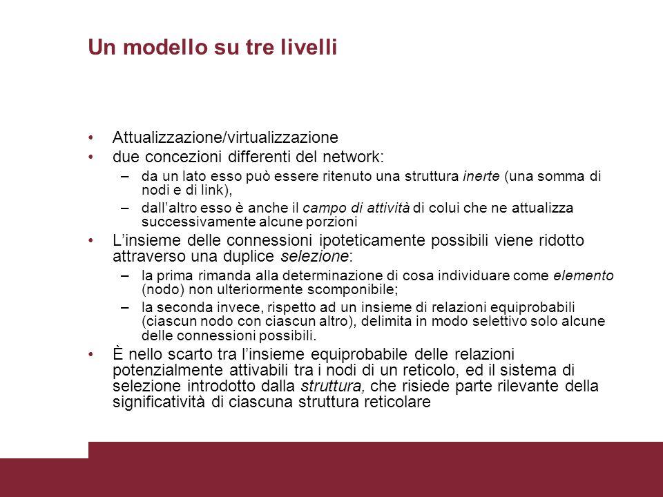 Un modello su tre livelli Attualizzazione/virtualizzazione due concezioni differenti del network: –da un lato esso può essere ritenuto una struttura i