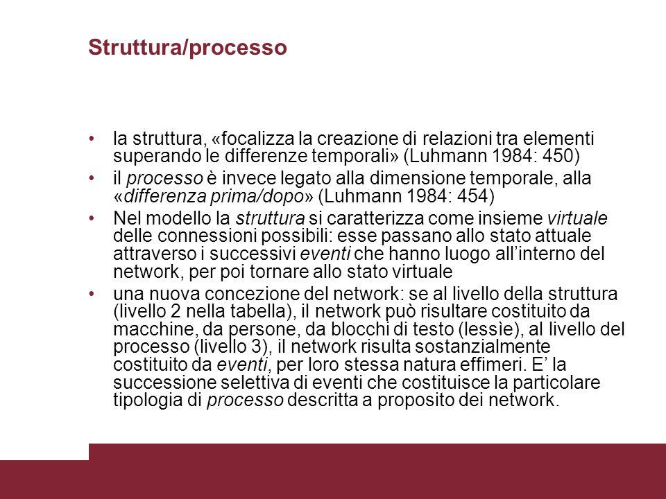 Struttura/processo la struttura, «focalizza la creazione di relazioni tra elementi superando le differenze temporali» (Luhmann 1984: 450) il processo