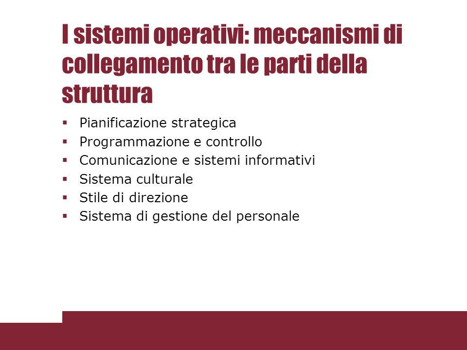 I sistemi operativi: meccanismi di collegamento tra le parti della struttura  Pianificazione strategica  Programmazione e controllo  Comunicazione