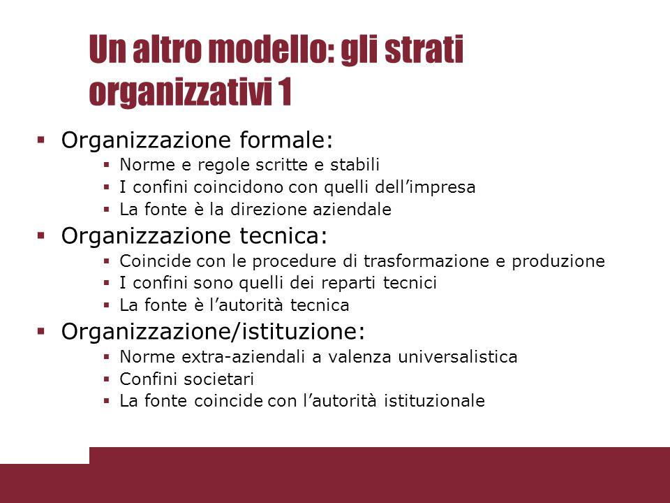Un altro modello: gli strati organizzativi 1  Organizzazione formale:  Norme e regole scritte e stabili  I confini coincidono con quelli dell'impre