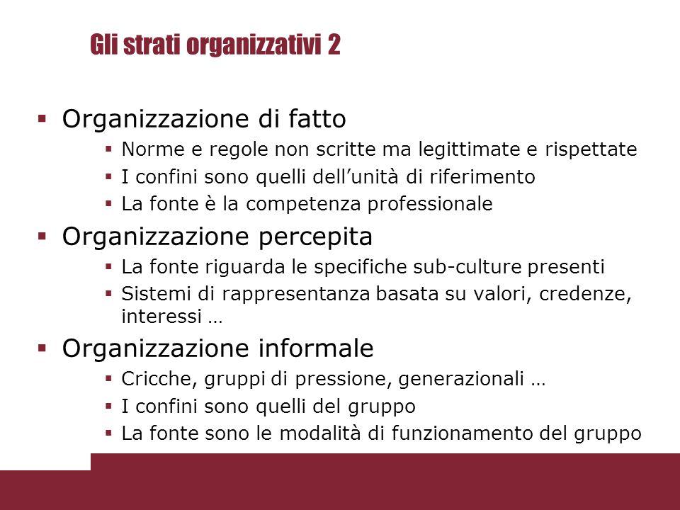 Gli strati organizzativi 2  Organizzazione di fatto  Norme e regole non scritte ma legittimate e rispettate  I confini sono quelli dell'unità di ri
