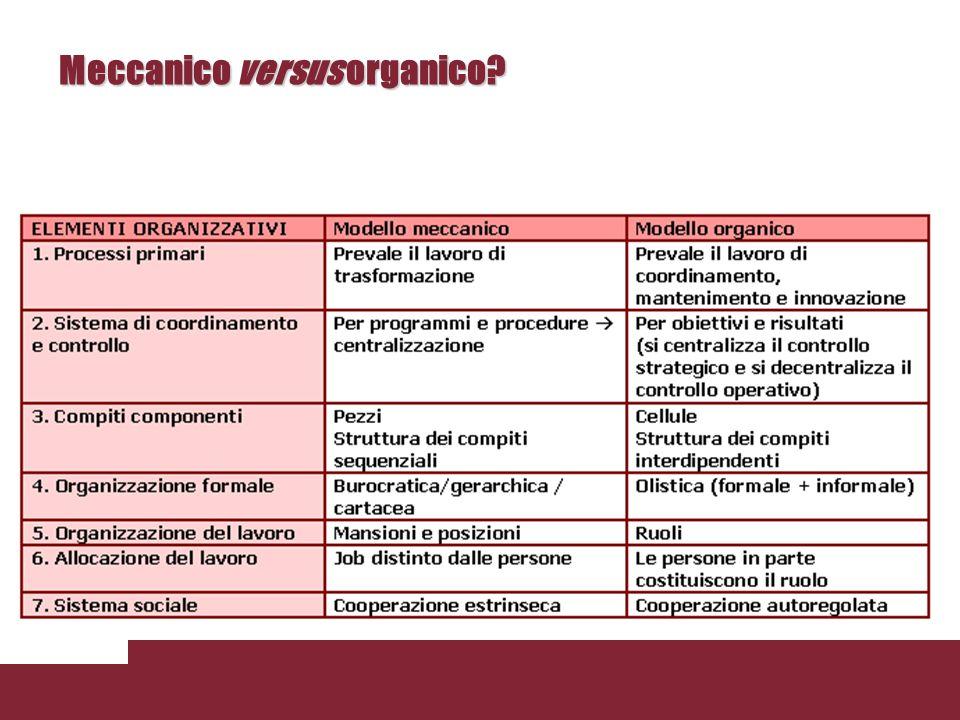 Meccanico versus organico?