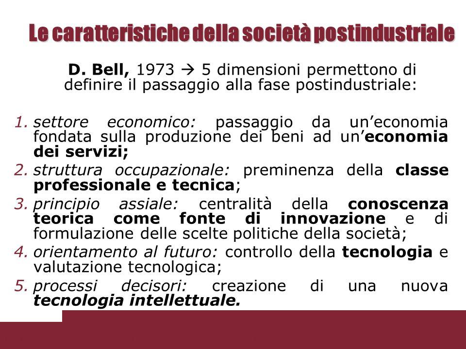 Le caratteristiche della società postindustriale D. Bell, 1973  5 dimensioni permettono di definire il passaggio alla fase postindustriale: 1.settore