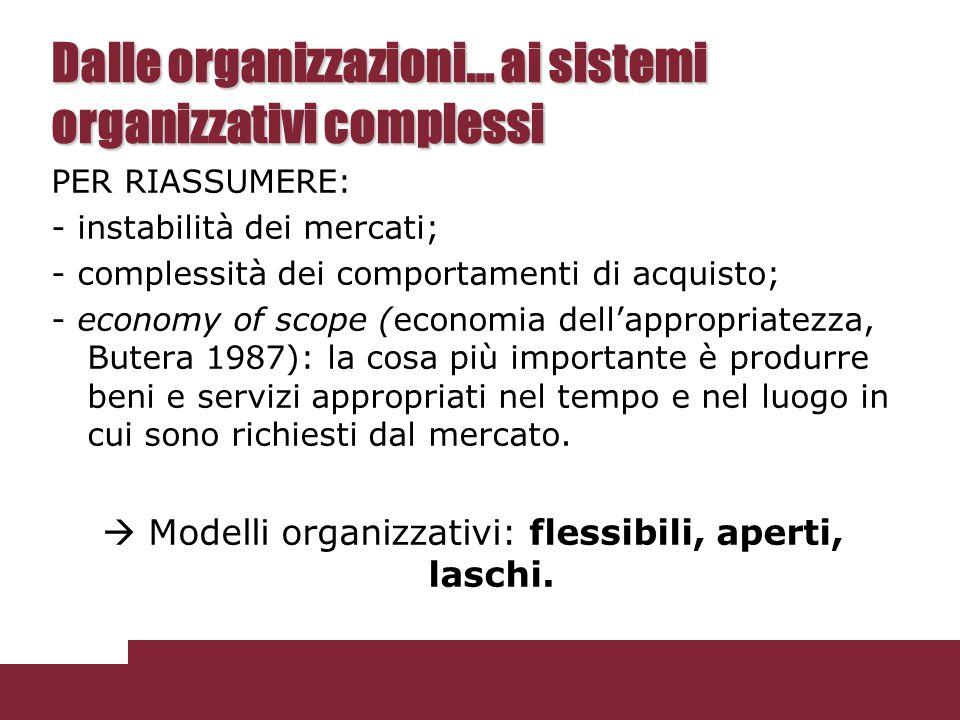 Dalle organizzazioni… ai sistemi organizzativi complessi PER RIASSUMERE: - instabilità dei mercati; - complessità dei comportamenti di acquisto; - eco
