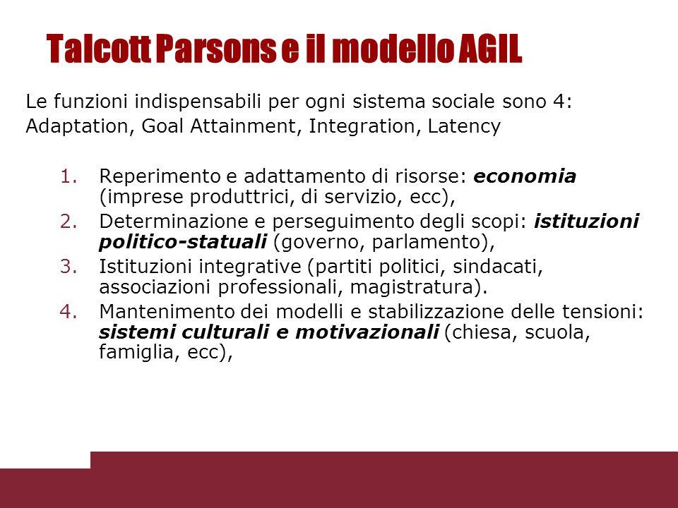 Talcott Parsons e il modello AGIL Le funzioni indispensabili per ogni sistema sociale sono 4: Adaptation, Goal Attainment, Integration, Latency 1.Repe