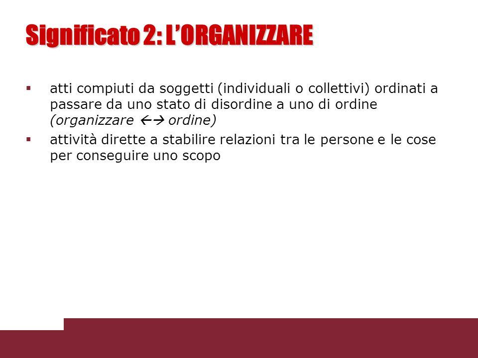 Significato 2: L'ORGANIZZARE  atti compiuti da soggetti (individuali o collettivi) ordinati a passare da uno stato di disordine a uno di ordine (orga