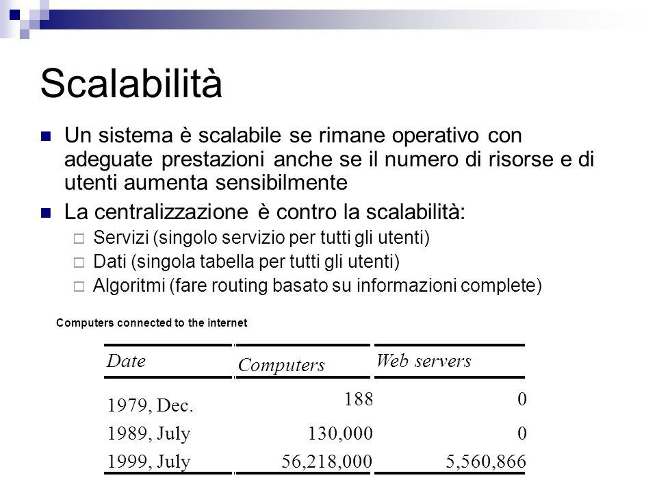 Scalabilità Un sistema è scalabile se rimane operativo con adeguate prestazioni anche se il numero di risorse e di utenti aumenta sensibilmente La cen