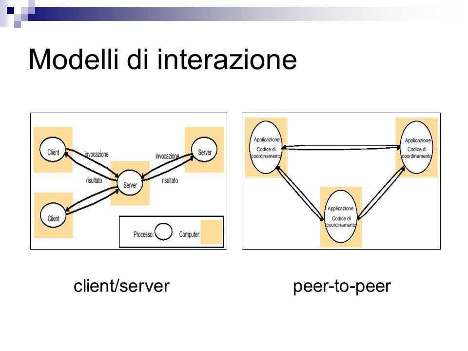 Modelli di interazione client/server peer-to-peer