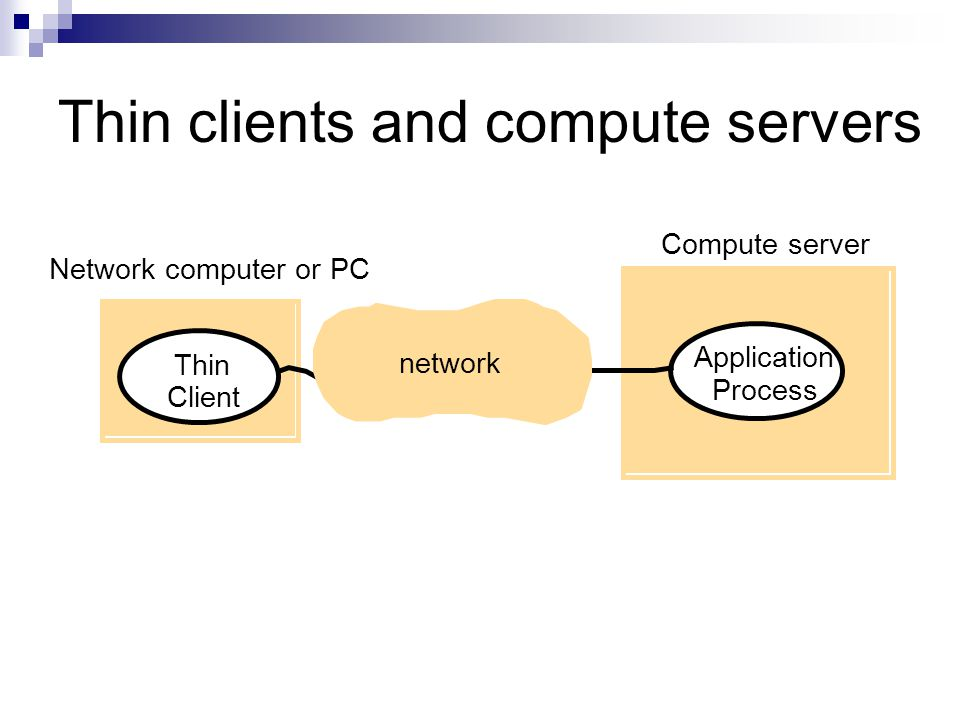 Thin clients and compute servers Thin Client Application Process Network computer or PC Compute server network