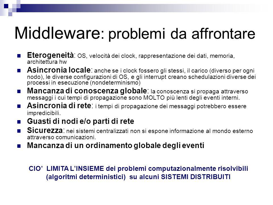 Middleware : problemi da affrontare Eterogeneità: OS, velocità dei clock, rappresentazione dei dati, memoria, architettura hw Asincronia locale: anche