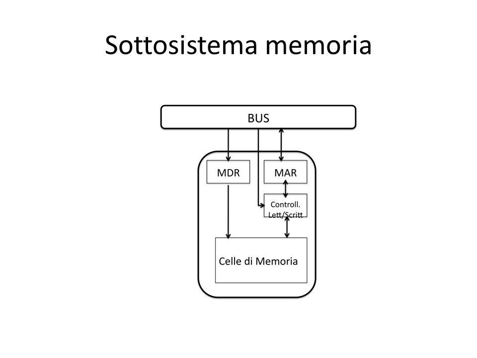 Sottosistema memoria