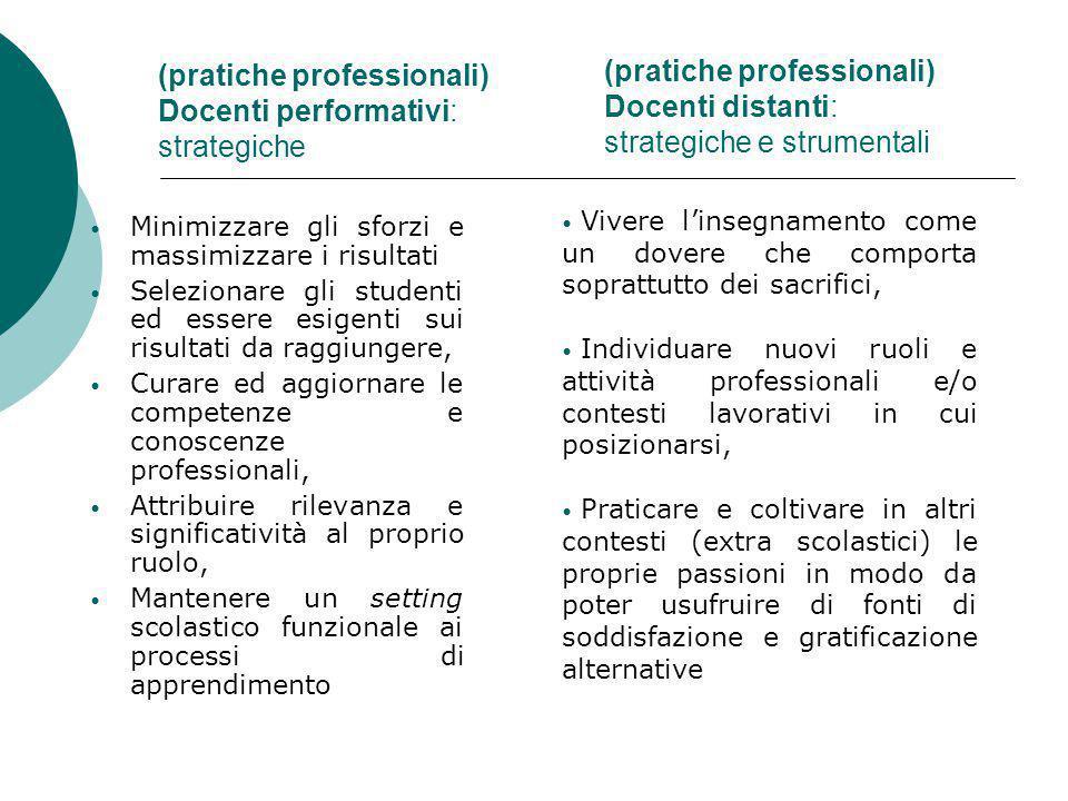 (pratiche professionali) Docenti performativi: strategiche Minimizzare gli sforzi e massimizzare i risultati Selezionare gli studenti ed essere esigen