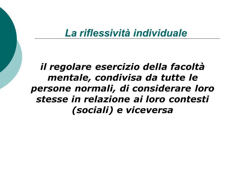 La riflessività individuale il regolare esercizio della facoltà mentale, condivisa da tutte le persone normali, di considerare loro stesse in relazion