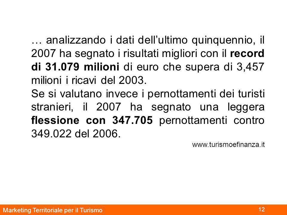 Marketing Territoriale per il Turismo 12 … analizzando i dati dell'ultimo quinquennio, il 2007 ha segnato i risultati migliori con il record di 31.079 milioni di euro che supera di 3,457 milioni i ricavi del 2003.