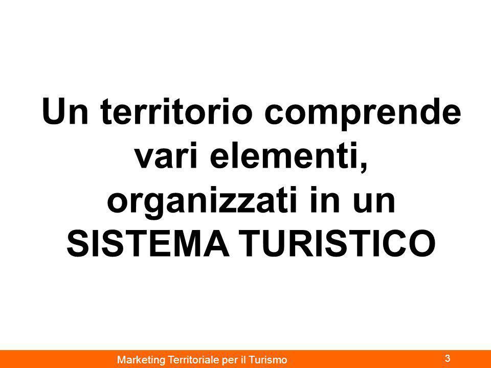 Marketing Territoriale per il Turismo 3 Un territorio comprende vari elementi, organizzati in un SISTEMA TURISTICO