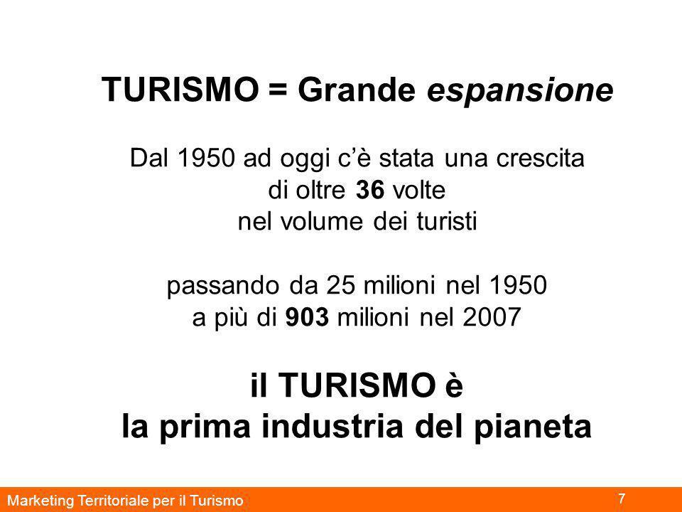 Marketing Territoriale per il Turismo 7 TURISMO = Grande espansione Dal 1950 ad oggi c'è stata una crescita di oltre 36 volte nel volume dei turisti passando da 25 milioni nel 1950 a più di 903 milioni nel 2007 il TURISMO è la prima industria del pianeta