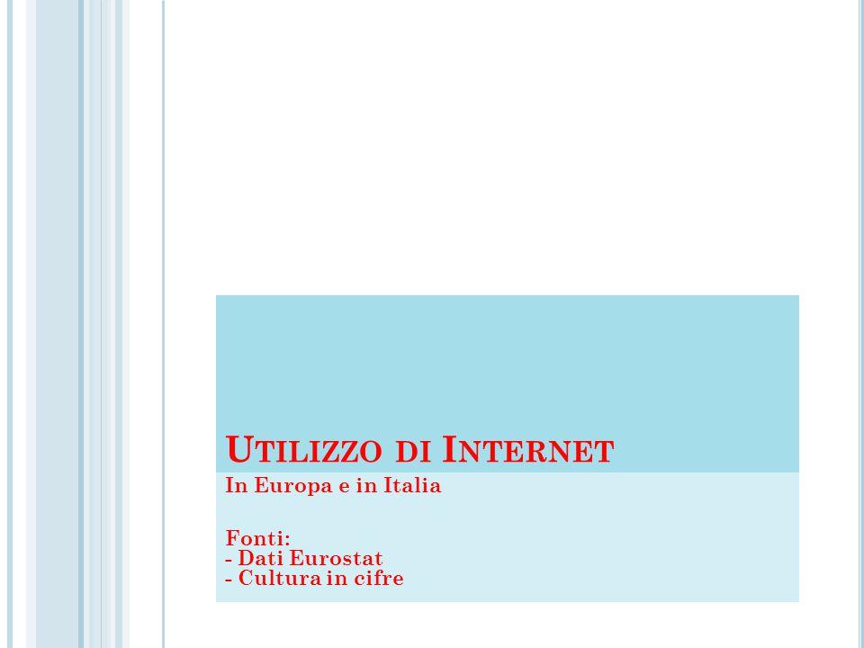 U TILIZZO DI I NTERNET In Europa e in Italia Fonti: - Dati Eurostat - Cultura in cifre