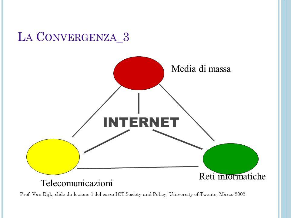 Telecomunicazioni Reti informatiche Media di massa L A C ONVERGENZA _3 Prof. Van Dijk, slide da lezione 1 del corso ICT Society and Policy, University