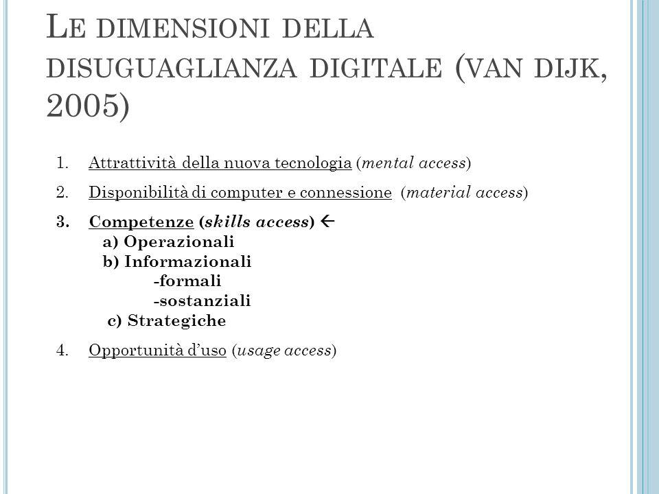 L E DIMENSIONI DELLA DISUGUAGLIANZA DIGITALE ( VAN DIJK, 2005) 1.Attrattività della nuova tecnologia ( mental access ) 2.Disponibilità di computer e c