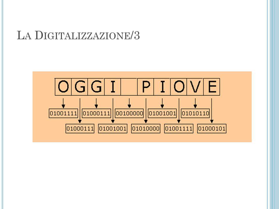 DAL DIGITAL DIVIDE ALLA DIGITAL INEQUALITY Nel primo periodo della diffusione di Internet (fino al 2000) l'attenzione è posta sul divario tra connessi e non connessi ( digital divide )