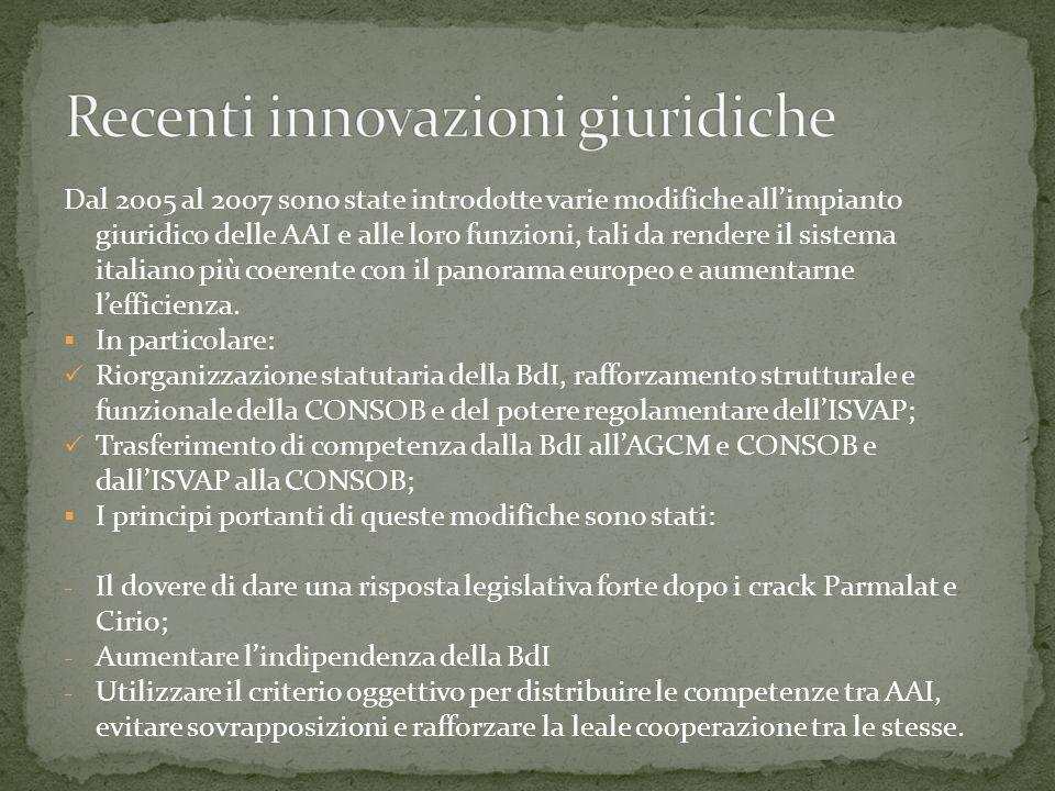 Dal 2005 al 2007 sono state introdotte varie modifiche all'impianto giuridico delle AAI e alle loro funzioni, tali da rendere il sistema italiano più coerente con il panorama europeo e aumentarne l'efficienza.