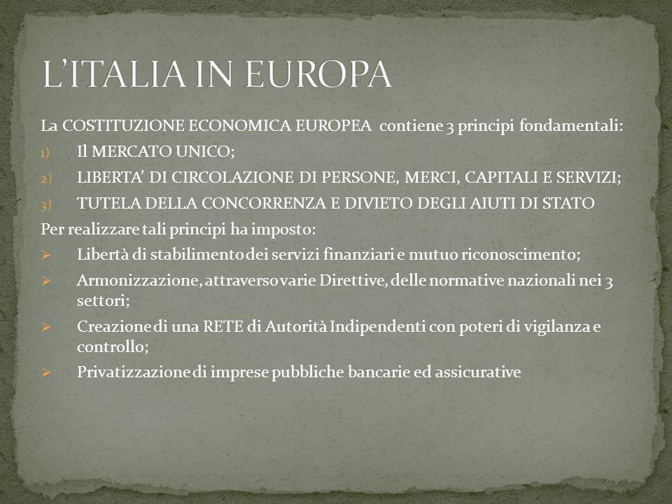 La COSTITUZIONE ECONOMICA EUROPEA contiene 3 principi fondamentali: 1) Il MERCATO UNICO; 2) LIBERTA' DI CIRCOLAZIONE DI PERSONE, MERCI, CAPITALI E SERVIZI; 3) TUTELA DELLA CONCORRENZA E DIVIETO DEGLI AIUTI DI STATO Per realizzare tali principi ha imposto:  Libertà di stabilimento dei servizi finanziari e mutuo riconoscimento;  Armonizzazione, attraverso varie Direttive, delle normative nazionali nei 3 settori;  Creazione di una RETE di Autorità Indipendenti con poteri di vigilanza e controllo;  Privatizzazione di imprese pubbliche bancarie ed assicurative