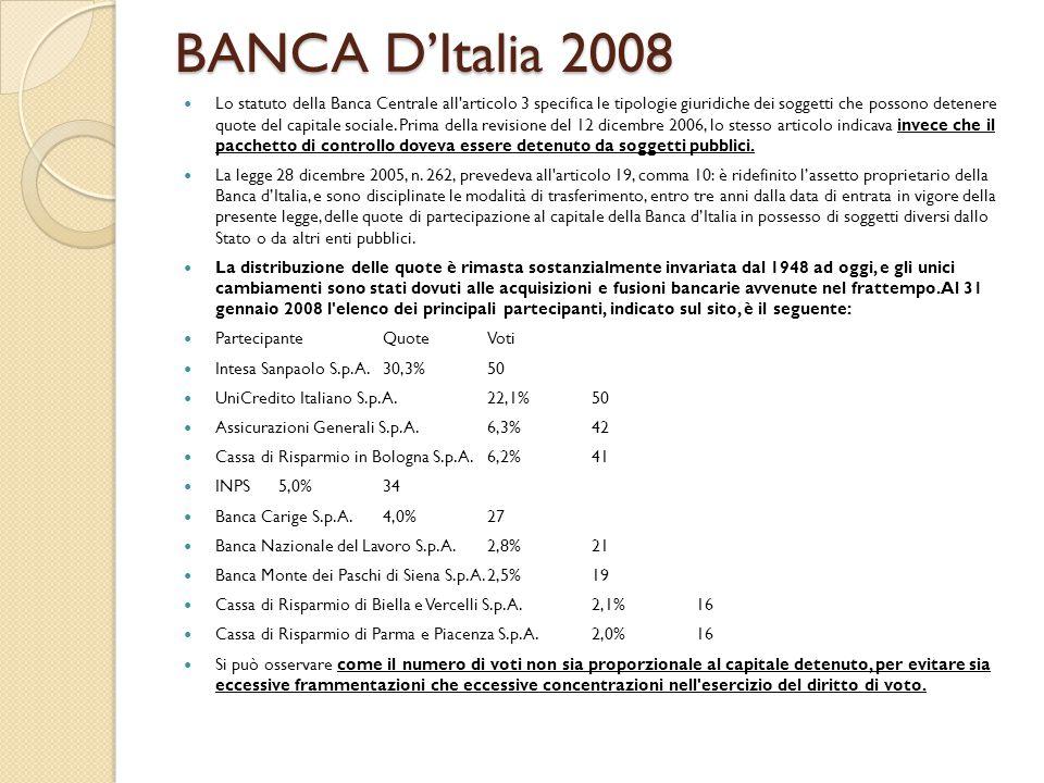 BANCA D'Italia 2008 Lo statuto della Banca Centrale all articolo 3 specifica le tipologie giuridiche dei soggetti che possono detenere quote del capitale sociale.