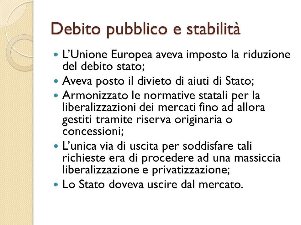 Debito pubblico e stabilità L'Unione Europea aveva imposto la riduzione del debito stato; Aveva posto il divieto di aiuti di Stato; Armonizzato le nor