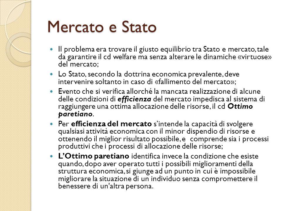 Mercato e Stato Il problema era trovare il giusto equilibrio tra Stato e mercato, tale da garantire il cd welfare ma senza alterare le dinamiche «virt