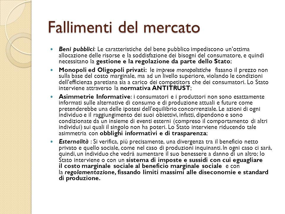 Fallimenti del mercato Beni pubblici: Le caratteristiche del bene pubblico impediscono un'ottima allocazione delle risorse e la soddisfazione dei biso
