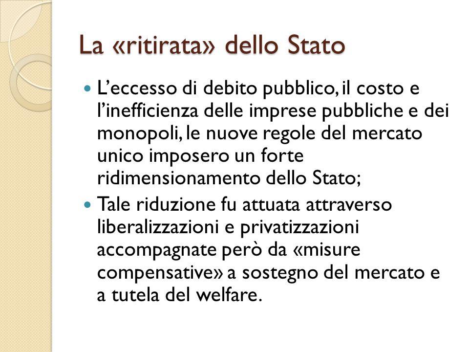 La «ritirata» dello Stato L'eccesso di debito pubblico, il costo e l'inefficienza delle imprese pubbliche e dei monopoli, le nuove regole del mercato