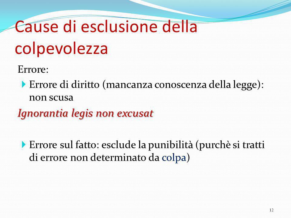 Cause di esclusione della colpevolezza Errore:  Errore di diritto (mancanza conoscenza della legge): non scusa Ignorantia legis non excusat  Errore