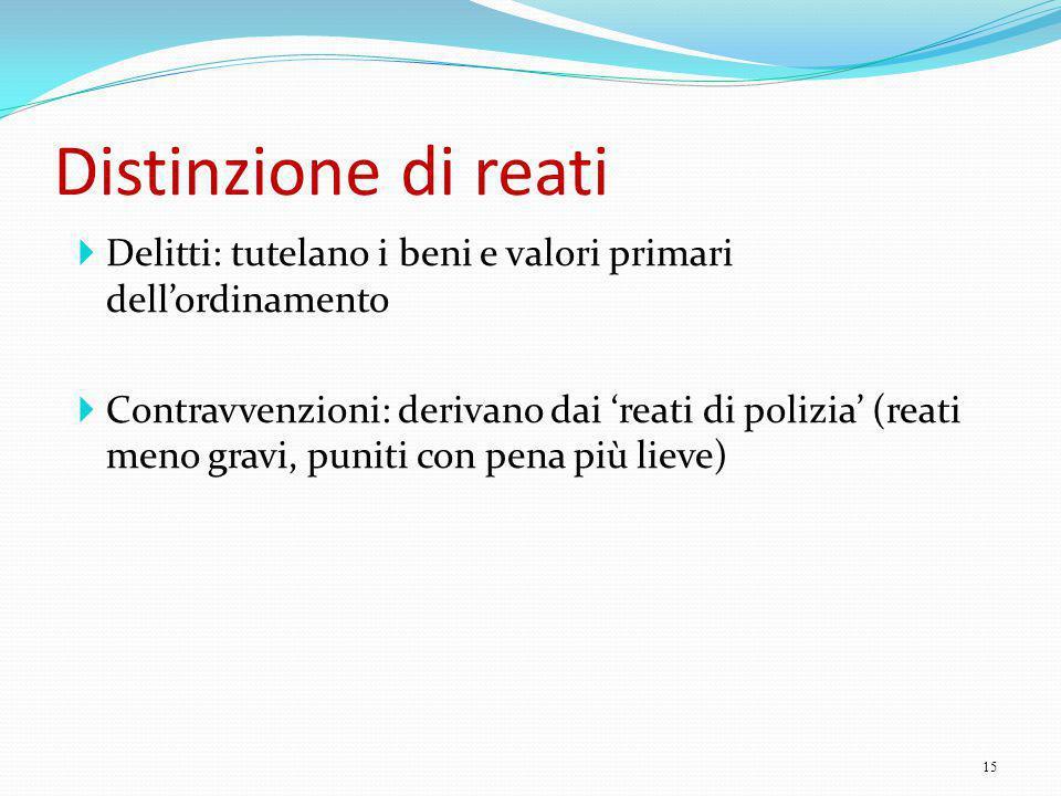 Distinzione di reati  Delitti: tutelano i beni e valori primari dell'ordinamento  Contravvenzioni: derivano dai 'reati di polizia' (reati meno gravi