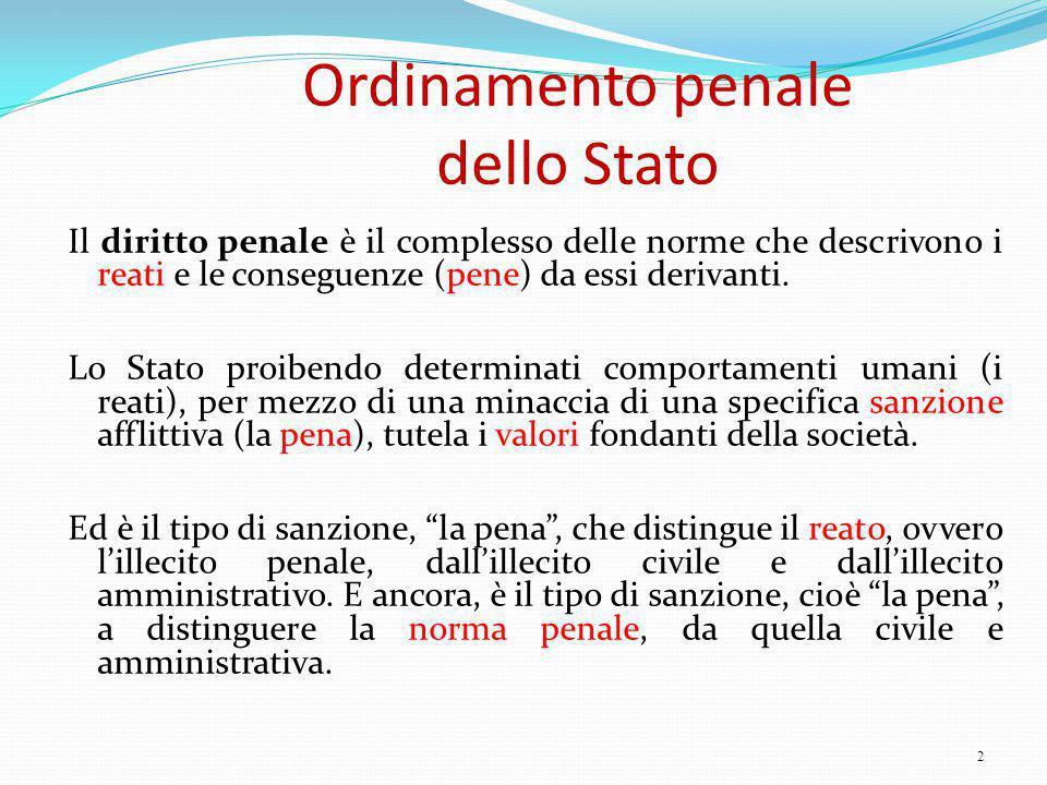 Ordinamento penale dello Stato Il diritto penale è il complesso delle norme che descrivono i reati e le conseguenze (pene) da essi derivanti. Lo Stato