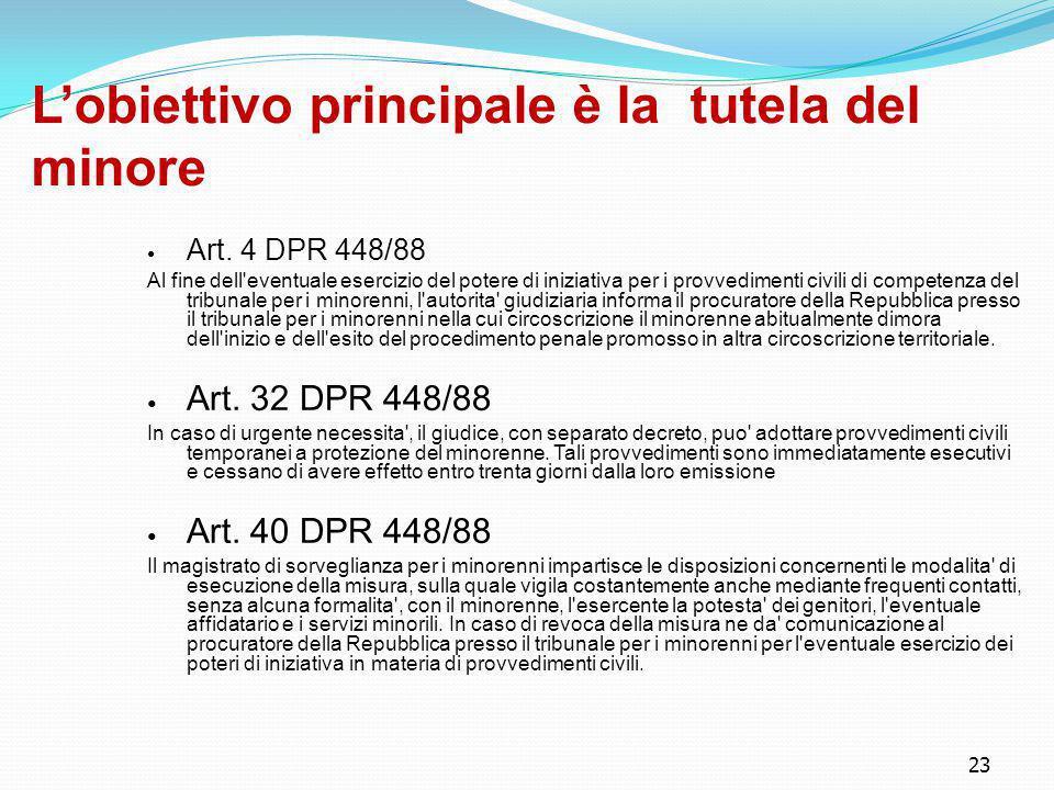 23 L'obiettivo principale è la tutela del minore Art. 4 DPR 448/88 Al fine dell'eventuale esercizio del potere di iniziativa per i provvedimenti civil