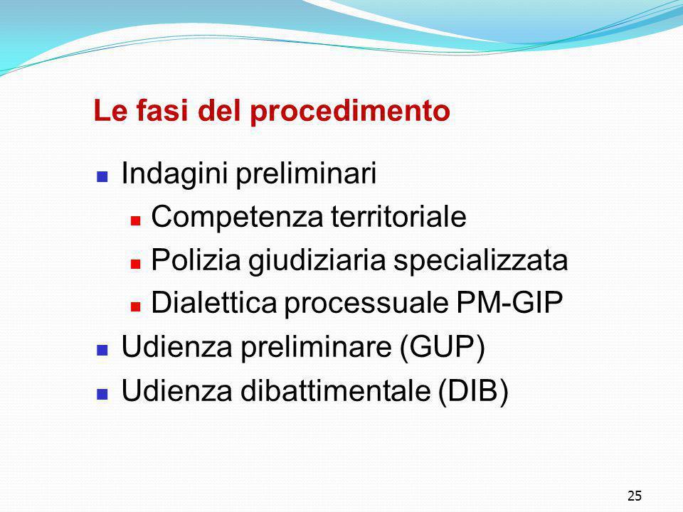 25 Le fasi del procedimento Indagini preliminari Competenza territoriale Polizia giudiziaria specializzata Dialettica processuale PM-GIP Udienza preli