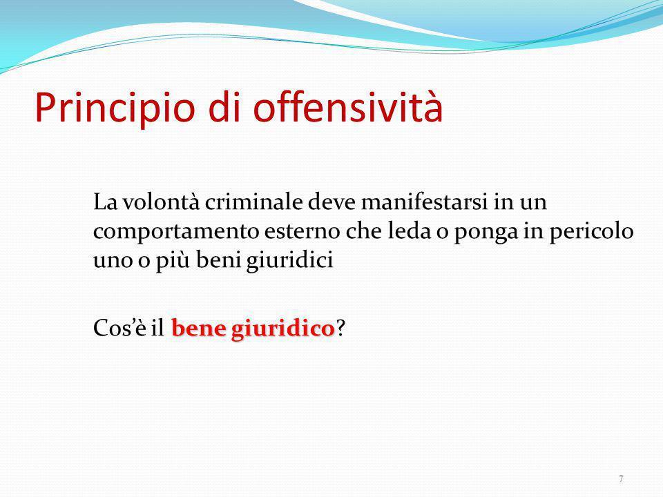 Principio di offensività La volontà criminale deve manifestarsi in un comportamento esterno che leda o ponga in pericolo uno o più beni giuridici bene