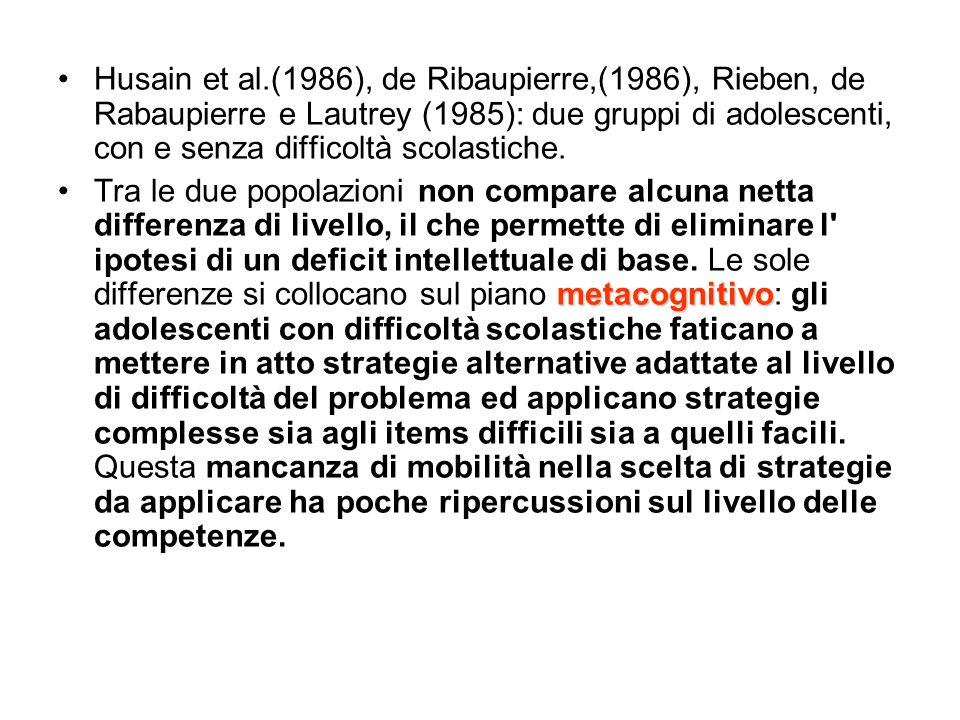 Husain et al.(1986), de Ribaupierre,(1986), Rieben, de Rabaupierre e Lautrey (1985): due gruppi di adolescenti, con e senza difficoltà scolastiche. me