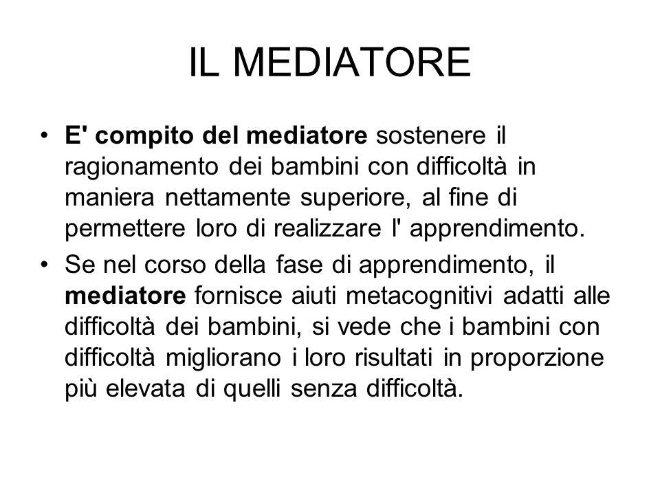 IL MEDIATORE E' compito del mediatore sostenere il ragionamento dei bambini con difficoltà in maniera nettamente superiore, al fine di permettere loro