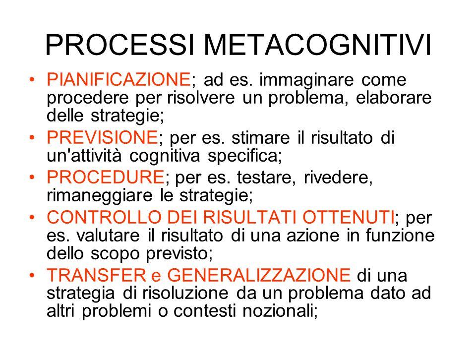 PROCESSI METACOGNITIVI PIANIFICAZIONE; ad es. immaginare come procedere per risolvere un problema, elaborare delle strategie; PREVISIONE; per es. stim