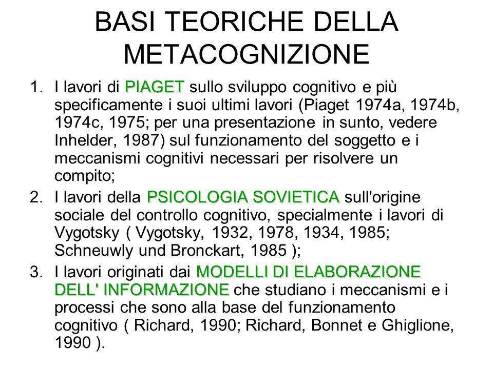 BASI TEORICHE DELLA METACOGNIZIONE PIAGET 1.I lavori di PIAGET sullo sviluppo cognitivo e più specificamente i suoi ultimi lavori (Piaget 1974a, 1974b