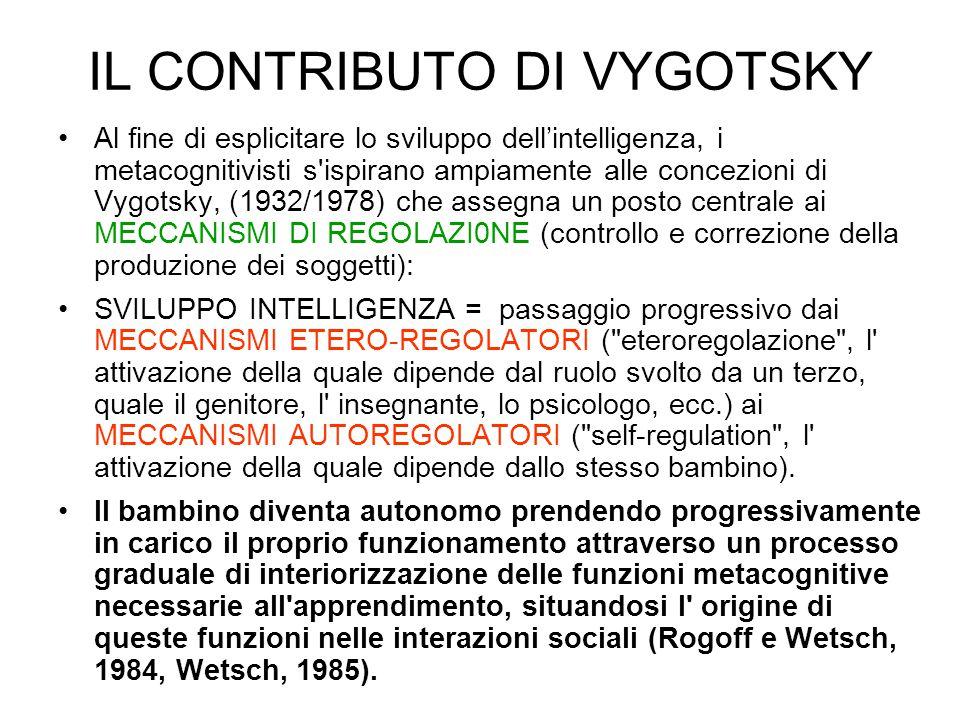 IL CONTRIBUTO DI VYGOTSKY Al fine di esplicitare lo sviluppo dell'intelligenza, i metacognitivisti s'ispirano ampiamente alle concezioni di Vygotsky,
