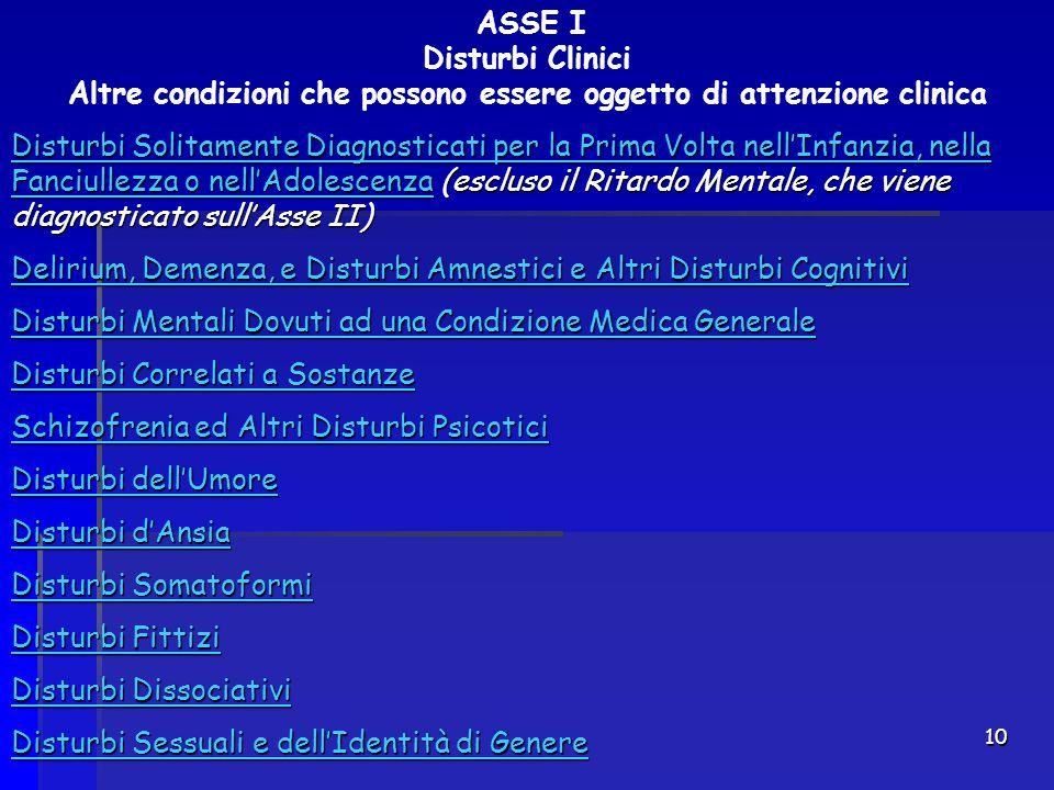10 ASSE I Disturbi Clinici Altre condizioni che possono essere oggetto di attenzione clinica Disturbi Solitamente Diagnosticati per la Prima Volta nel