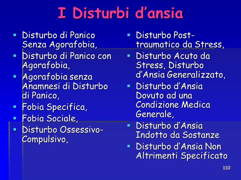 110 I Disturbi d'ansia  Disturbo di Panico Senza Agorafobia,  Disturbo di Panico con Agorafobia,  Agorafobia senza Anamnesi di Disturbo di Panico,