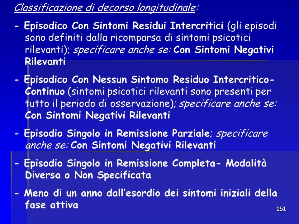 151 Classificazione di decorso longitudinale: - Episodico Con Sintomi Residui Intercritici (gli episodi sono definiti dalla ricomparsa di sintomi psic