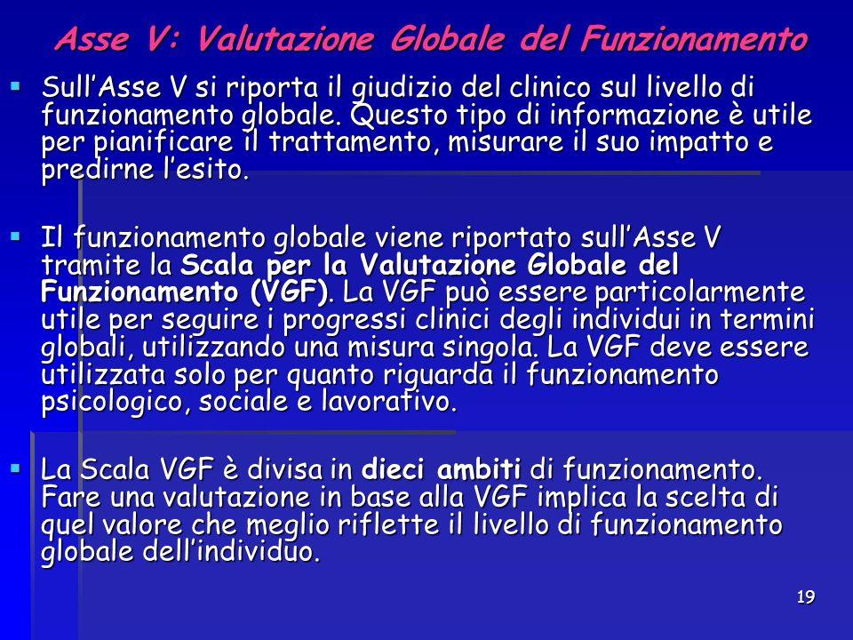 19 Asse V: Valutazione Globale del Funzionamento  Sull'Asse V si riporta il giudizio del clinico sul livello di funzionamento globale. Questo tipo di