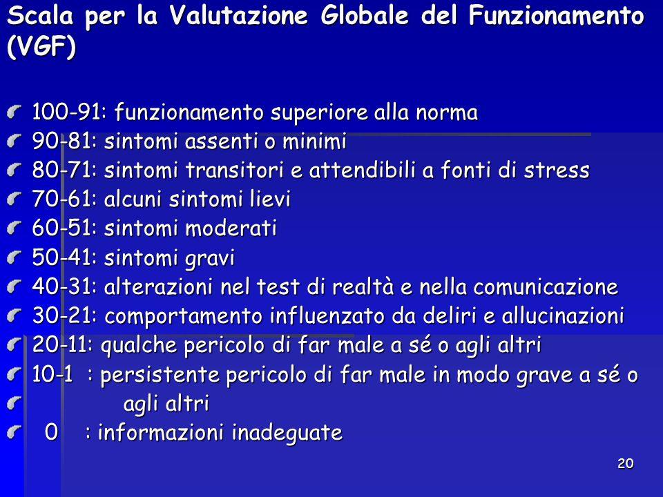 20 Scala per la Valutazione Globale del Funzionamento (VGF) 100-91: funzionamento superiore alla norma 90-81: sintomi assenti o minimi 80-71: sintomi