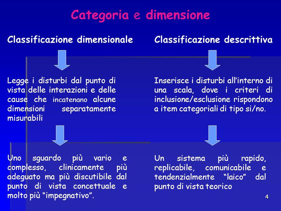 4 Classificazione dimensionale Classificazione descrittiva Legge i disturbi dal punto di vista delle interazioni e delle cause che incatenano alcune d